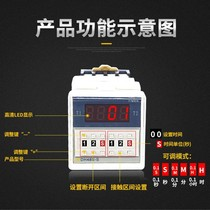 Accelerometer relay from the best shopping agent yoycart com