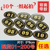 Cabinet number plate card digital number cabinet number plate sticky number sticker hotel Table post number desk card