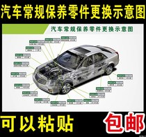 Repair shop maintenance wall stickers car 4s shop vehicle maintenance project periodic chart poster advertising poster car wash